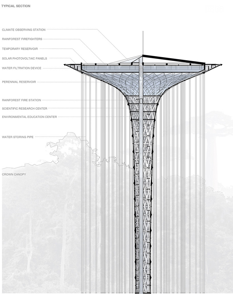 rainforest-guardian-skyscraper-designboom-03